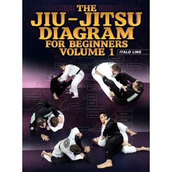 The Jiu Jitsu Diagram For Beginners Volume 1 by Italo Lins