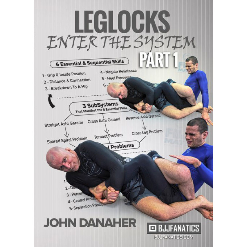 Leglocks Enter the System Part 1-John Danaher